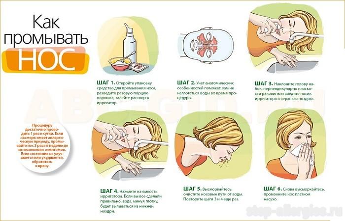 Как правильно промывать нос при гайморите в домашних условиях видео