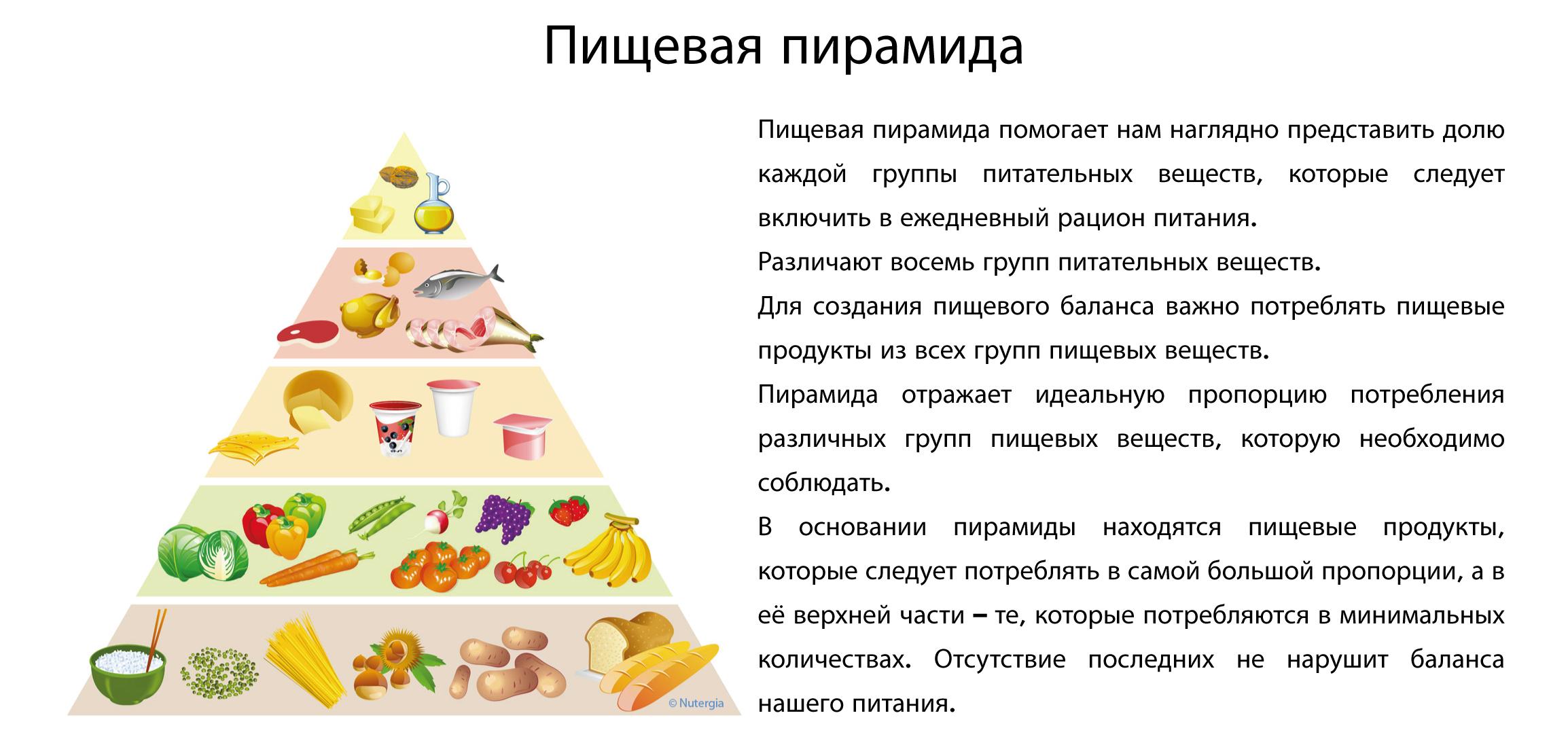 У ребенка нет аппетита: что делать?